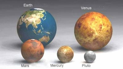 Inner Rockey Planets Earth Mars Venus Mercury