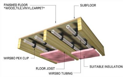 between joist radiant floor