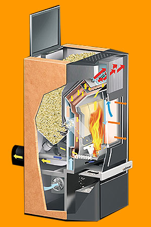 13 Thoughts On An Often Overlooked Alternative Pellet Stoves